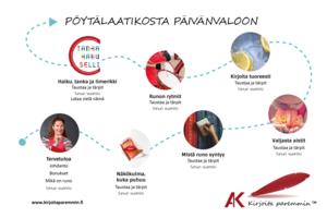 AK Kustannus / AK Kirjoita Paremmin logo