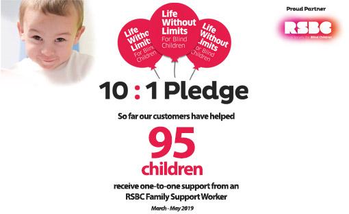 10:1 Pledge - The Impact So Far