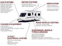 Wordsworth Caravan and Motorhome Servicing and Repairs