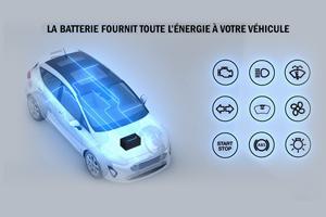 89-batterie-voiture-cout-prix-etat