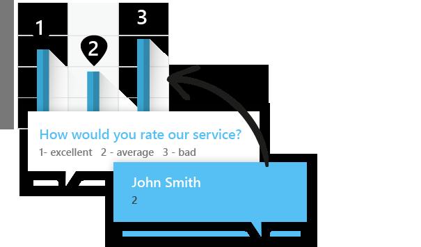 Automated Surveys using push notifications