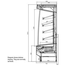 Interlevin RC II Range Stainless Wall Site Multideck