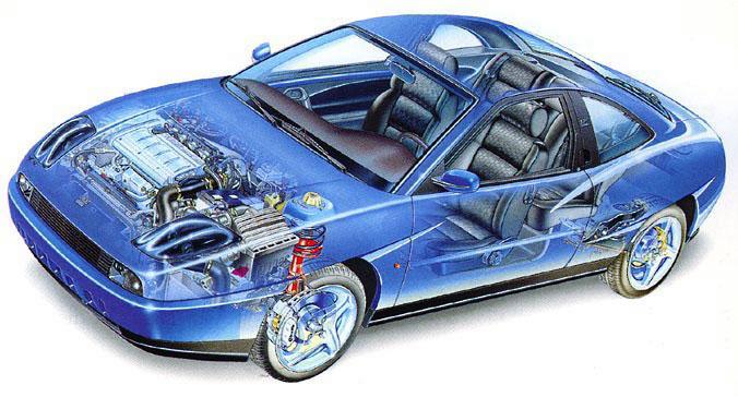 Fiat Coupe un giovane classico di casa Fiat