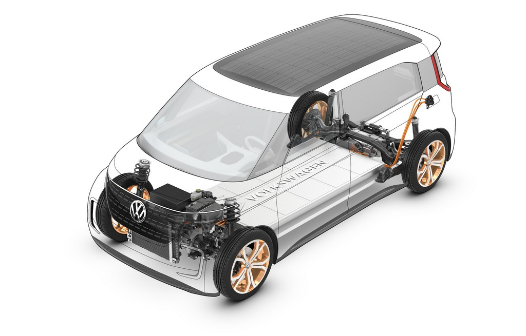 Volkswagen Budd-e Piattaforma