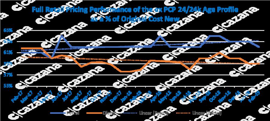cazana graph