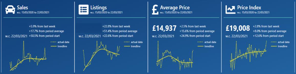 cazana-price-index-march-30