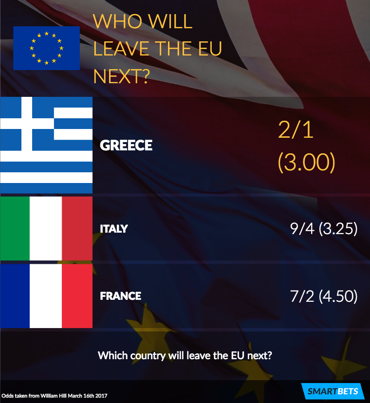 Next country to leave the EU odds
