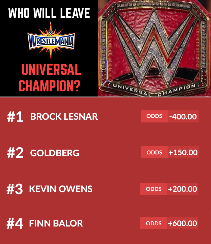 WWE Wrestlemania Universal Champion odds
