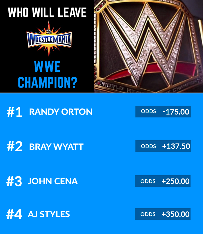 WWE Wrestlemania odds