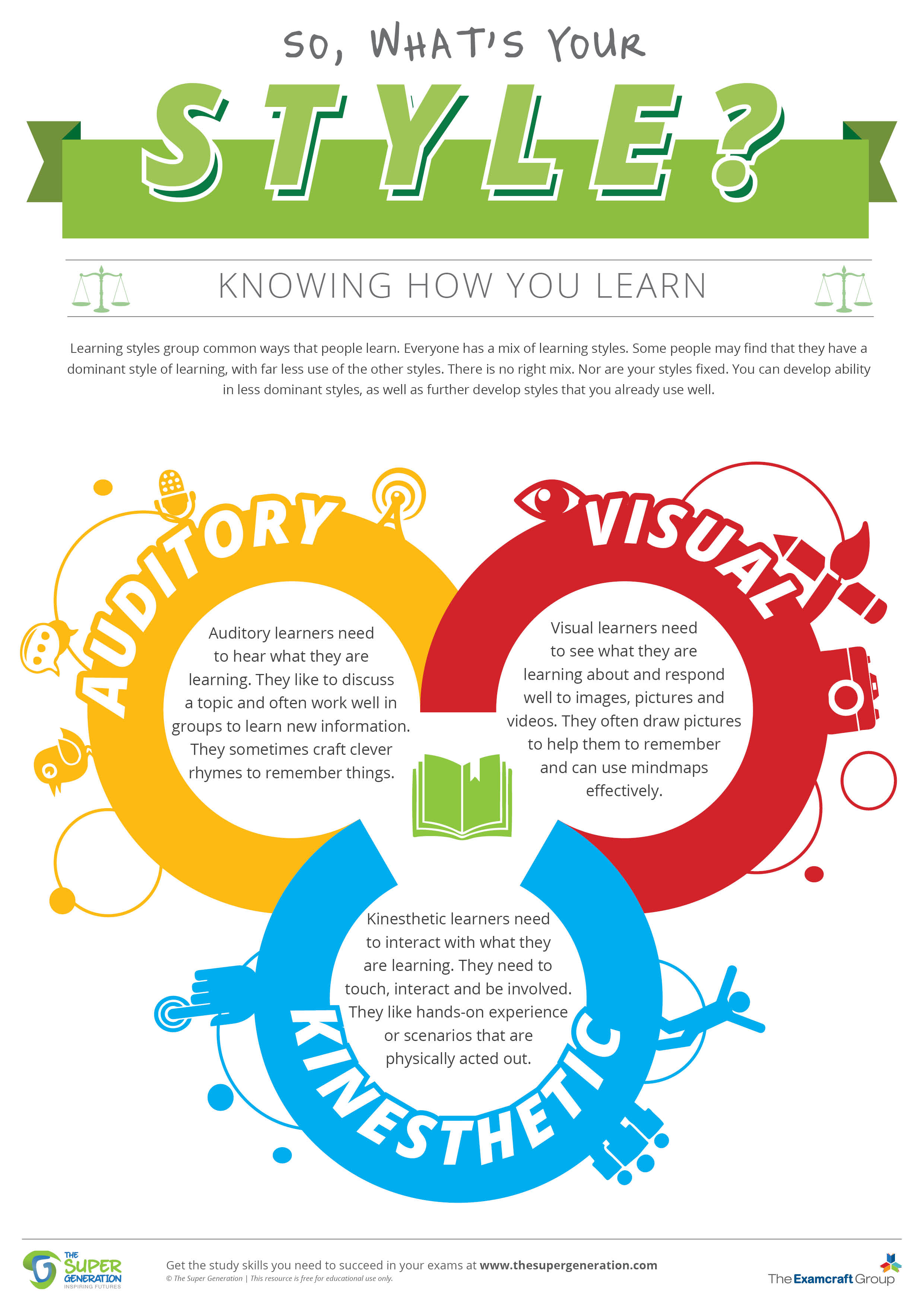 what are your learning styles