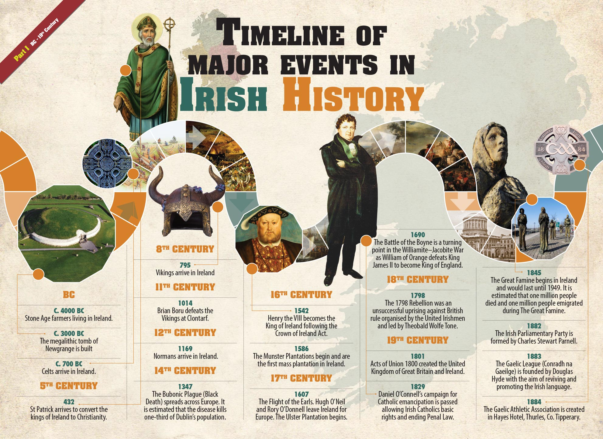 irish history History the irish channel st patrick's day committee was organized in the irish channel in 1947 the current president of the organization is richard.