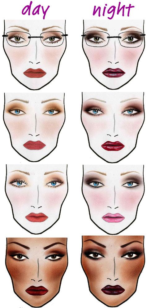6 Professional Makeup Classes