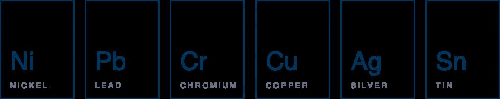 Nickel, Lead, Chromium, Copper, Silver, Tin