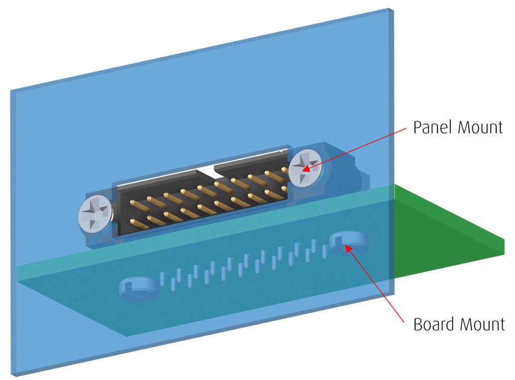 Board versus Panel Mount