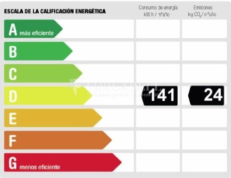 Pis en districte Villaverde amb zones comuns i piscina. 12