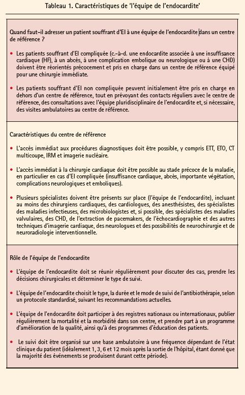 EuroValve 26-27 janvier 2017 | Journal de Cardiologie