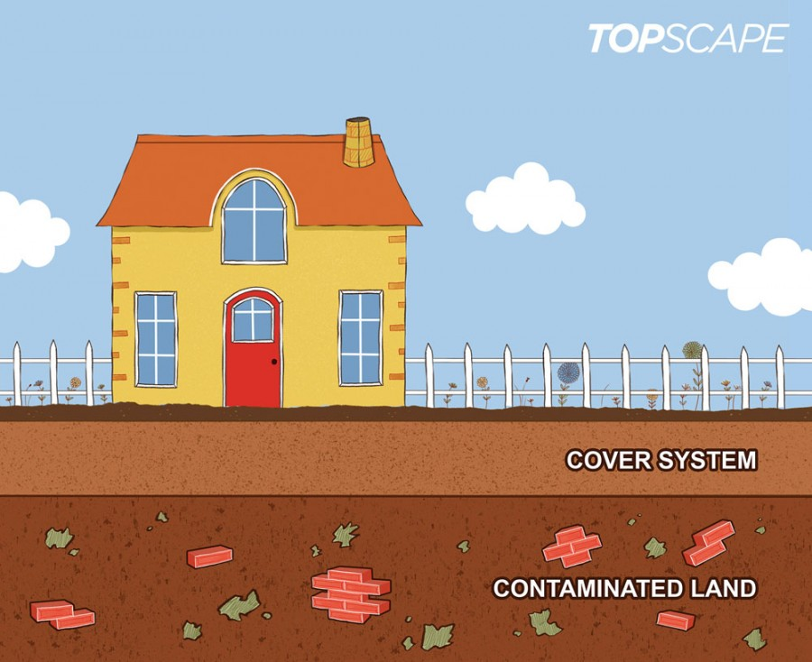 Topscape Cover System