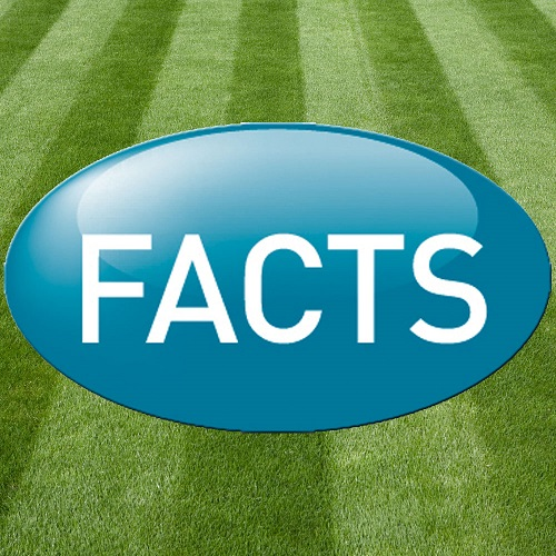 Progreen launches FACTS Golf and Sports Turf Course