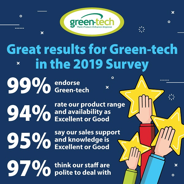 Great results for Green-tech in their annual customer survey