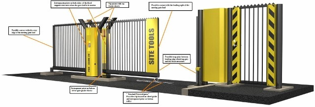 Procter Automatic Gates launches new specification checking service