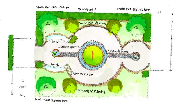 David Wyndham Lewis designs Perennial Legacy Garden