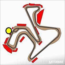 MotoGP Jerez 2015 Tribuna X2