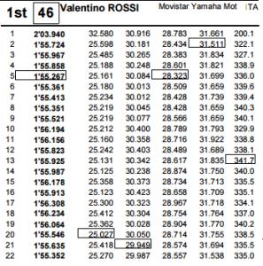 Ritmo Rossi - Motorbike Magazine