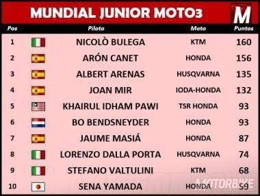 Moto3Junior Jerez2