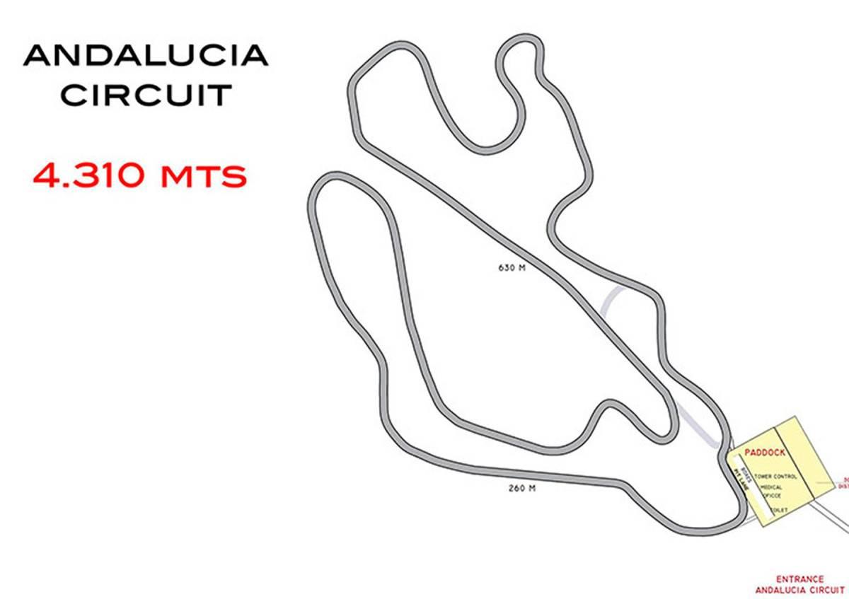 Circuito-Andalucia