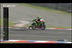 Caida Adam Norrodin Moto3 Argentina 2016 008