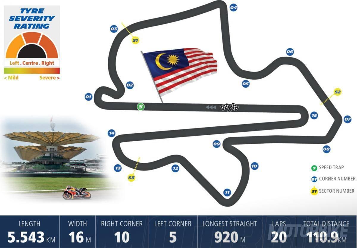 motogp-malasia-2016-michelin_08