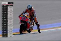 marc marquez caida test motogp 2017 valencia 01