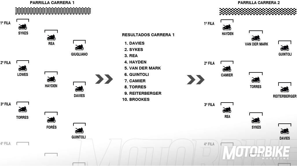 ejemplo-parrilla-motorbike-magazine