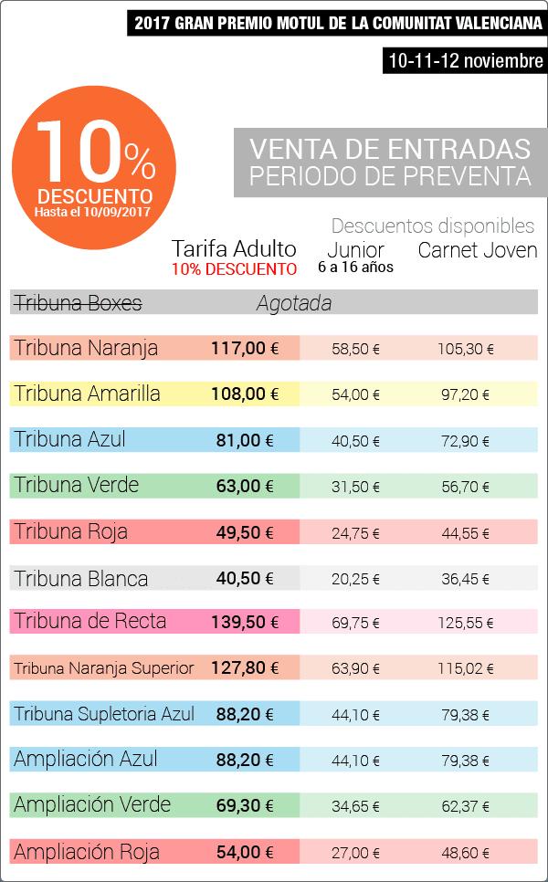 Entradas GP Valencia 2017 precios