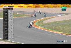 Jorge Martin caida FP2 Moto3 Alemania 2017 01