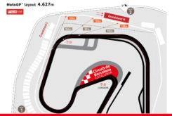 Circuit Barcelona Catalunya MotoGP2018