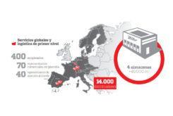 Bihr Europa expande almacen Alemania