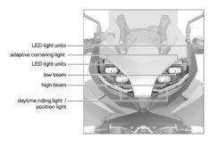 BMW F 900 XR 2020 67
