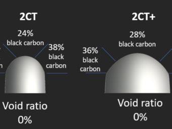 Michelin Power Slick 2 carbono compuestos