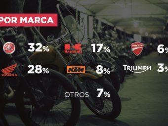 Robos motos 2019 España Detector (1)
