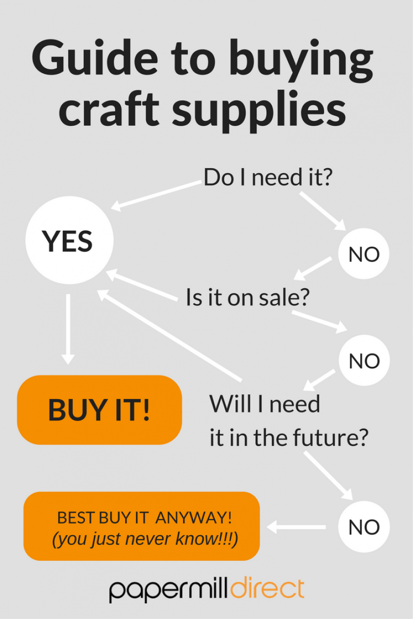Guide To Buying Craft Supplies