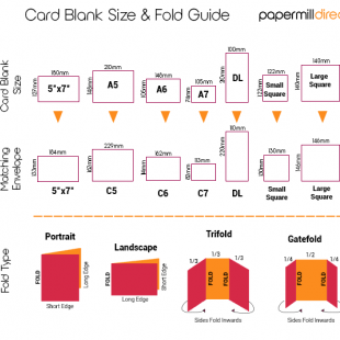 Card Blank Size Guide