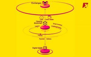 The DAEX platform