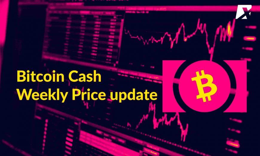 Crypto Analysis - BCH