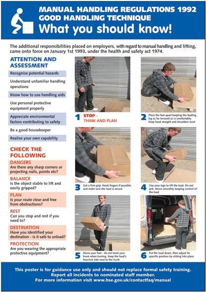 Stewart Superior Manual Handling Laminated Guidance Poster W420xH595mm Ref HS102