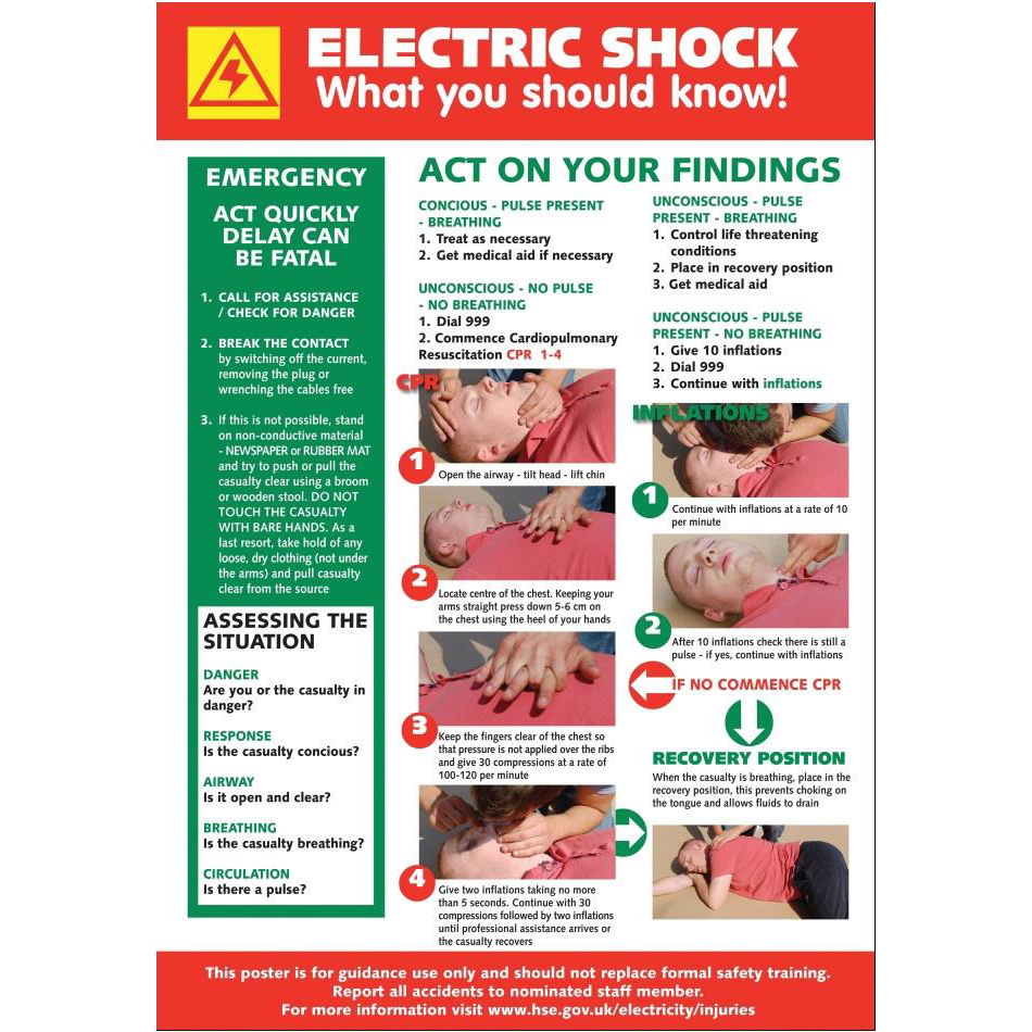 Fire Stewart Superior Electric Shock Laminated Guidance Poster W420xH595mm Ref HS104