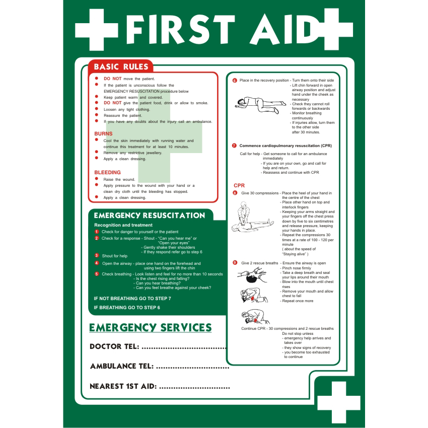 First Aid Sign A2 x 0.44mm Polypropylene Poster First Aid (Basic Rules) Ref HS014 Up to 10 Day Leadtime