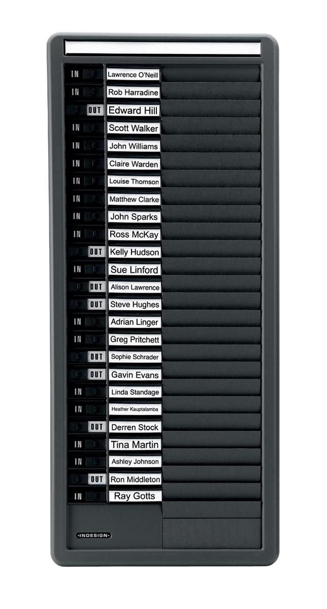 Combined Message Centre In and Out Board 25 Names