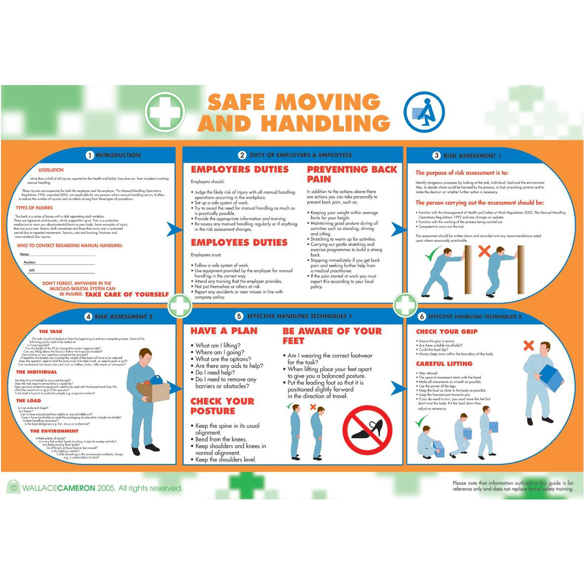 Signs Wallace Cameron Manual Handling Poster Laminated Wall-mountable W590xH420mm Ref 5405022
