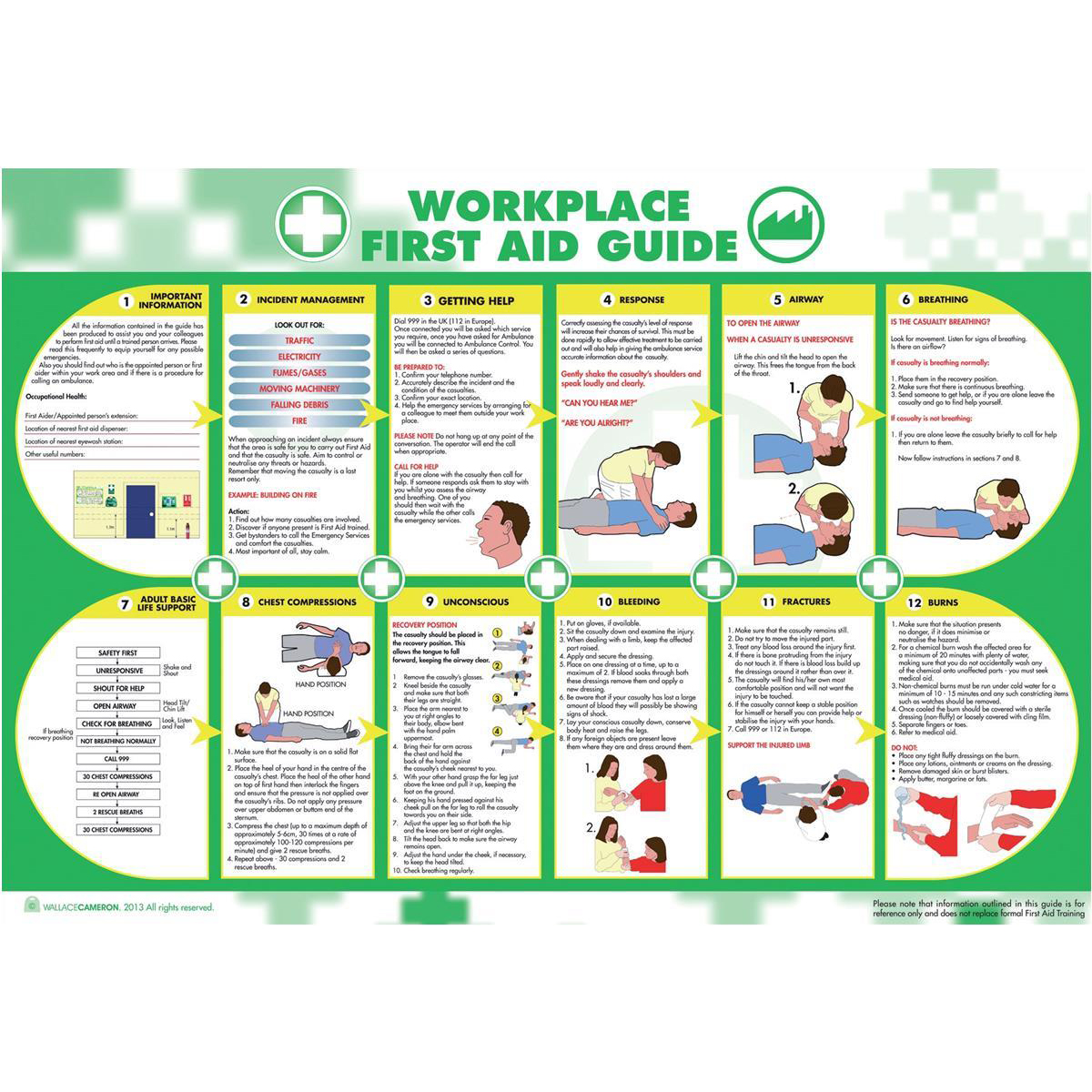 Wallace Cameron Workplace First-Aid Guide Poster Laminated Wall-mountable W840xH590mm Ref 5405025